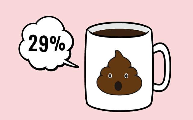 コーヒーとトイレはセット