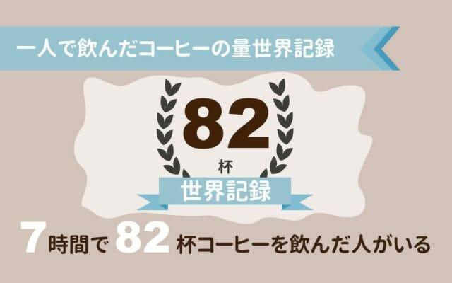 コーヒーを最もたくさん飲んだ人の世界記録