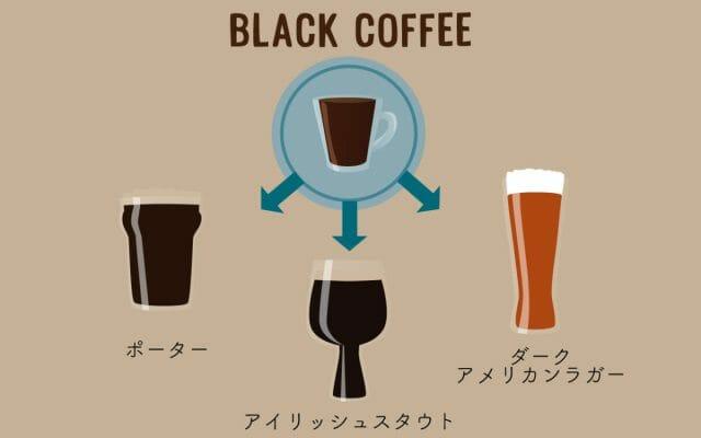 ブラックコーヒーが好きな人へ